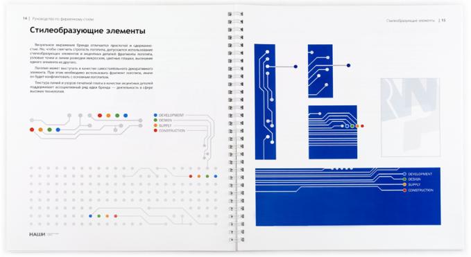 Брендбук дизайн стилеобразующих элементов