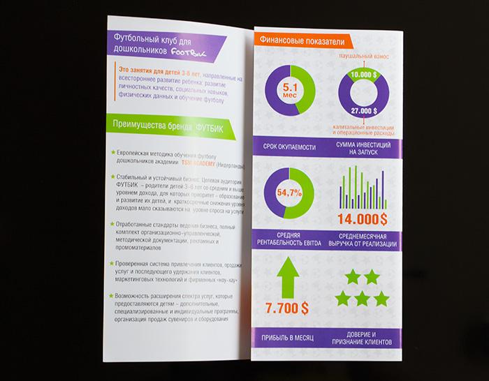 Дизайн рекламного буклета франшизы ФУТБИК