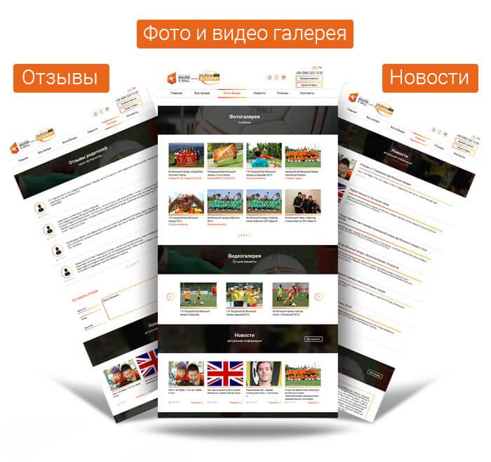 Страницы сайта