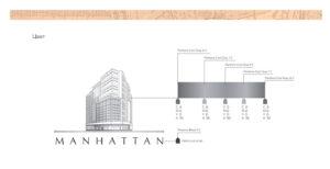 Цветовые решения в лого «Манхеттен»