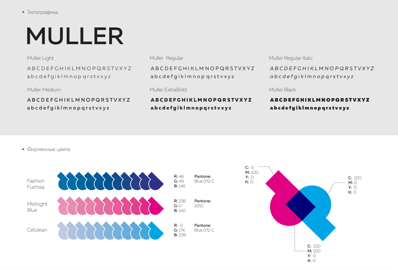 Брендбук DEEPIX типографика