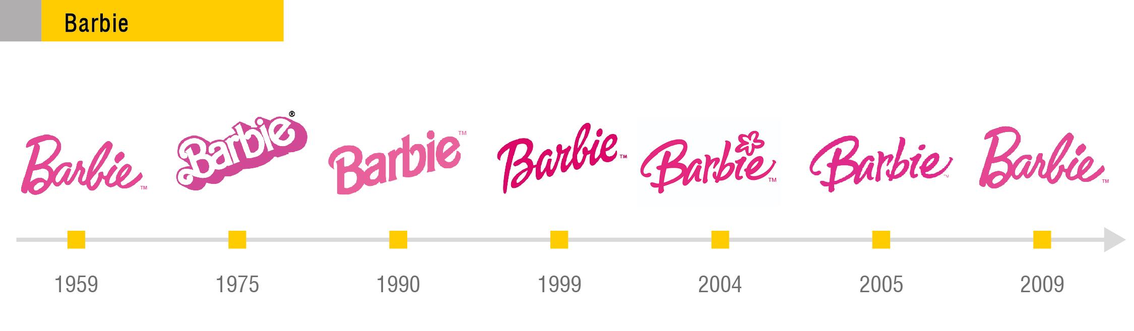 Логотип Barbie – круг в 50 лет