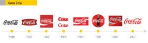Логотип Coca-Cola возвращается к своим истокам