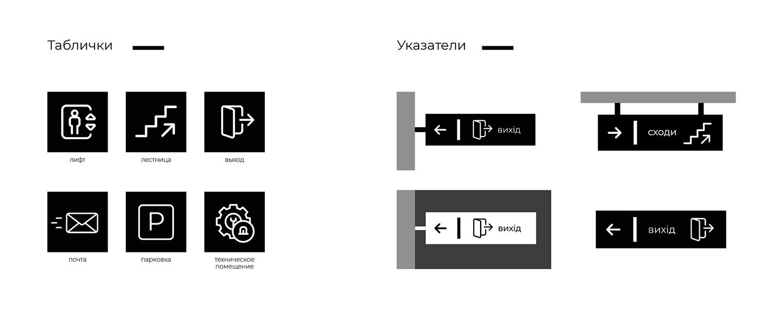 ЖК «Октава» - таблички и указатели