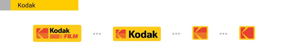 Адаптивный логотип - Кодак